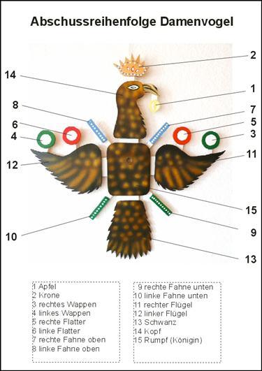 Abschussreihenfolge Damenvogel